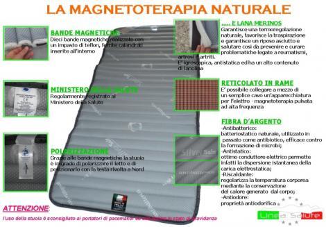 Stuoia Magnetica LINEA SALUTE